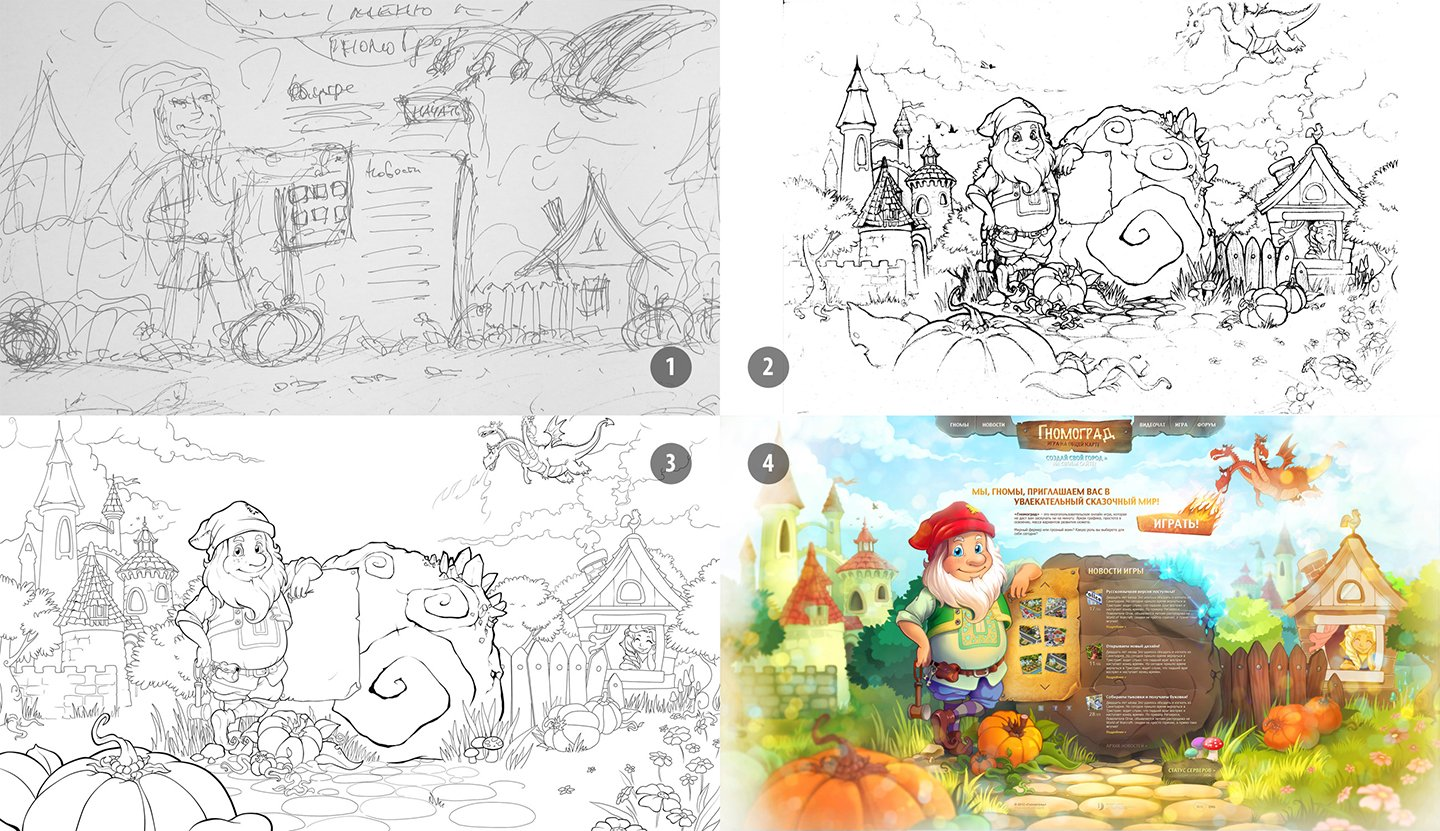 Gnomograd > Website for browser online game project. Process of the designing