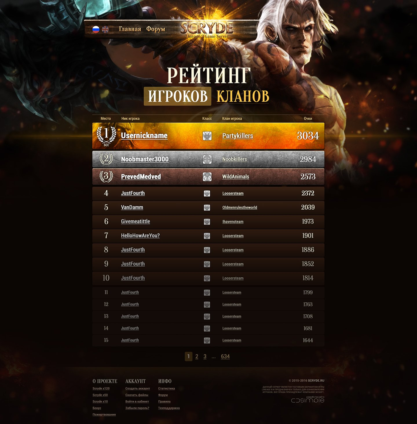 Scryde > Website for Lineage 2 private  server. Rating page